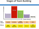 Thumbnail Image - GMS455 8.4 Team Development