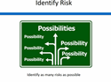 Thumbnail Image - GMS455 10.2 Risk Identification