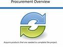 Thumbnail Image - GMS455 11.1 Procurement Overview