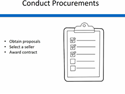 Thumbnail Image - GMS455 11.5 Procurement Process